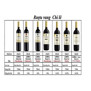 Rượu vang Libra